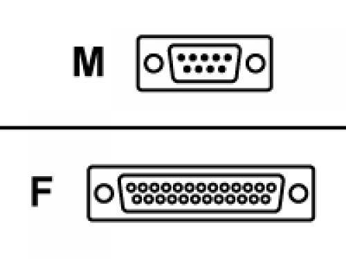 "APC Cable 15"" UPS LINK cavo seriale 5 m cod. AP9804"